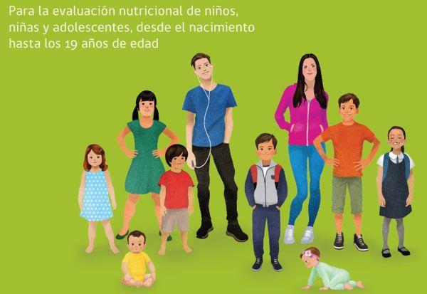 Chile. Patrones de Crecimiento. Para la Evaluación de Niñas, Niños y Adolescentes desde el Nacimiento hasta los 19 años