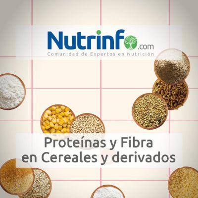 Proteinas y Fibras en Cereales y Derivados