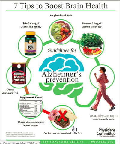 Dietary Guidelines for Alzheimer's Prevention