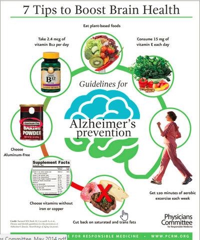 Dietary Guidelines for Alzheimer's Prevention