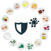 Nutrición Aplicada a la Inmunología
