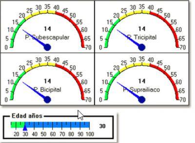 NutriPac- Módulo de Antropometría y Composición Corporal