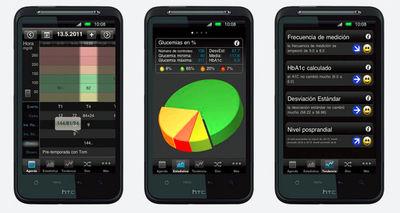 SiDiary - Sistema de Gestión de la Diabetes
