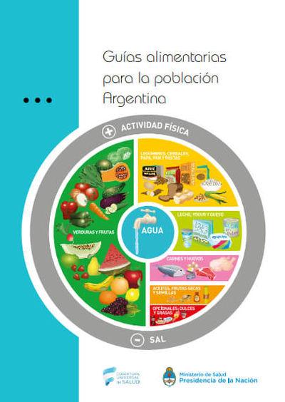 Guías Alimentarias para la Población Argentina- Documento Técnico Metodológico